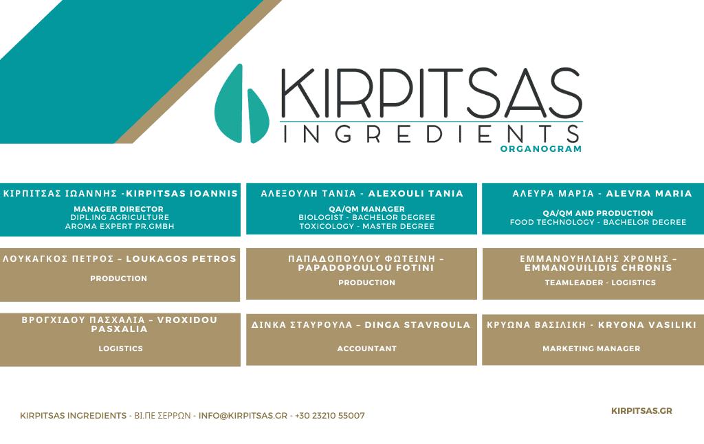 Kirpitsas Ingredients